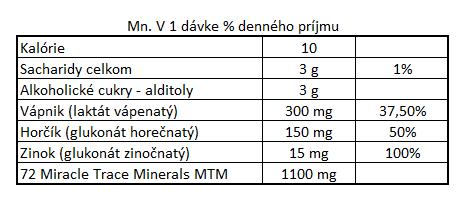Mineral star - zlozenie